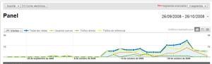 Google Analytics: Segmentos Avanzados (II) 6