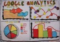 Las diversas configuraciones de Google Analytics 1