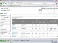Preparando un entorno de analítica web con Google 1