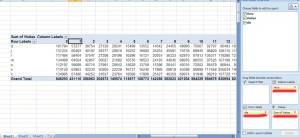 Como hacer un mapa de calor con Excel 4