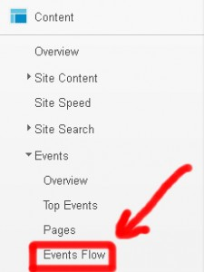 Novedades Google Analytics ¿EVENTS FLOW? 2