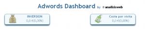 inversion y cioste por visita dashboardanalytics