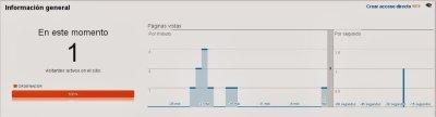 Cómo saber si tengo Google Analytics bien instalado 1