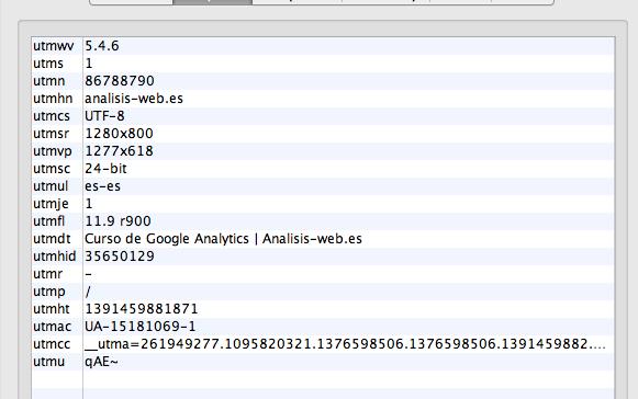 Cómo saber si tengo Google Analytics bien instalado 4