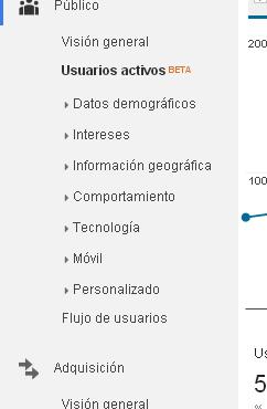 """¿Qué son """"USUARIOS ACTIVOS"""" en Google Analyitcs? 2"""