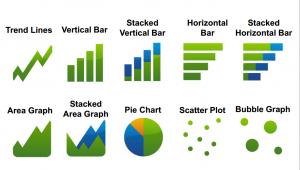 Tipos de gráficos en Adobe Analytics y cuándo usarlos 1