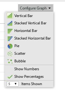 Tipos de gráficos en Adobe Analytics y cuándo usarlos 4
