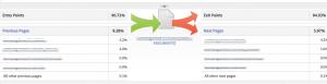 Page summary adobe analytics