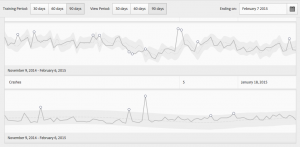 Preparando el Exámen de Adobe SiteCatalyst: las métricas básicas en los informes 3