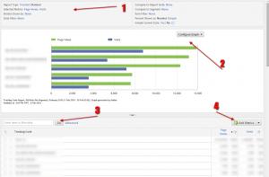 Preparando el exámen de Adobe SiteCatalyst: Los básicos de Omniture 7
