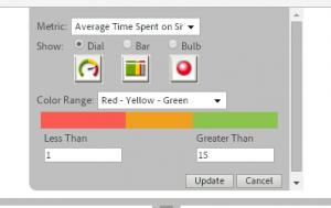 Preparando el exámen de Adobe Site Catalyst: Dashboards 4
