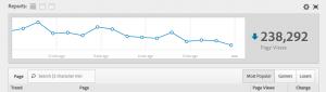 Preparando el Exámen de Adobe SiteCatalyst: las métricas básicas en los informes 5