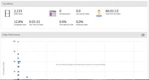 Video engagement adobe analytics