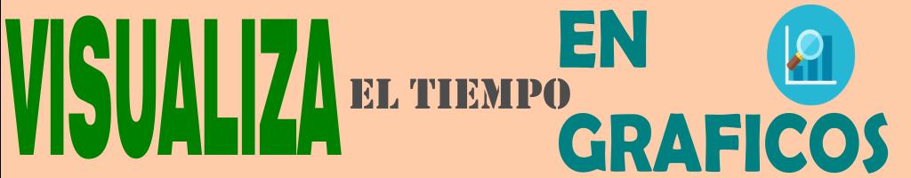 Visualización de series temporales