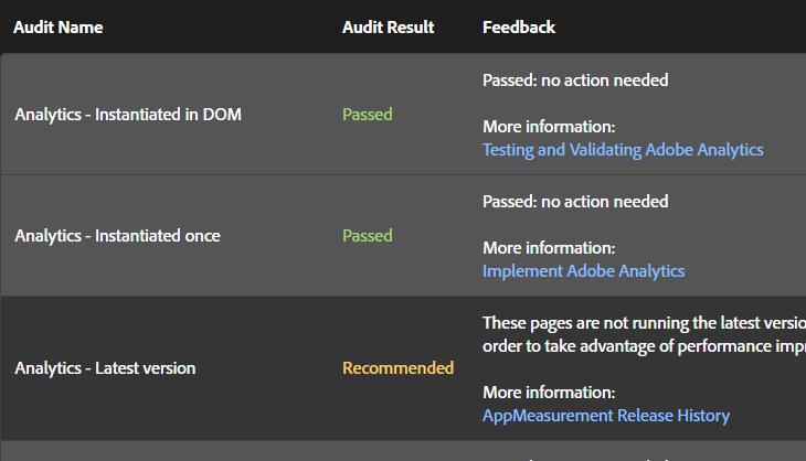 Adobe auditor analisisweb